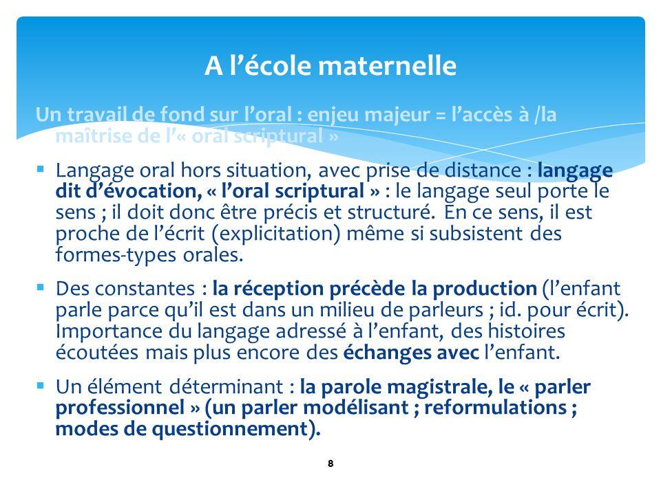 Un travail de fond sur loral : enjeu majeur = laccès à /la maîtrise de l« oral scriptural » Langage oral hors situation, avec prise de distance : lang