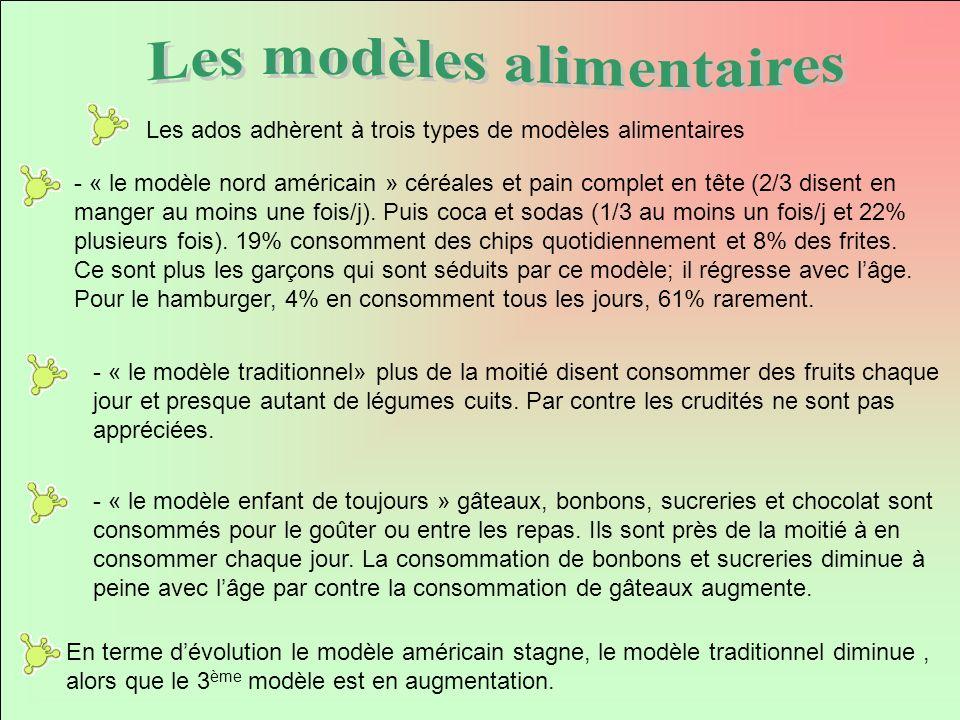 Les ados adhèrent à trois types de modèles alimentaires - « le modèle nord américain » céréales et pain complet en tête (2/3 disent en manger au moins
