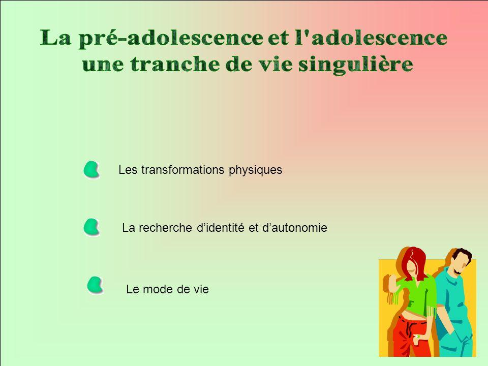 Les transformations physiques La recherche didentité et dautonomie Le mode de vie