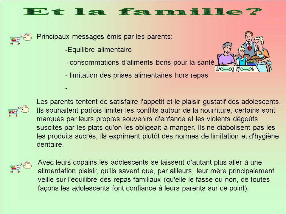Principaux messages émis par les parents: -Equilibre alimentaire - consommations daliments bons pour la santé - limitation des prises alimentaires hor