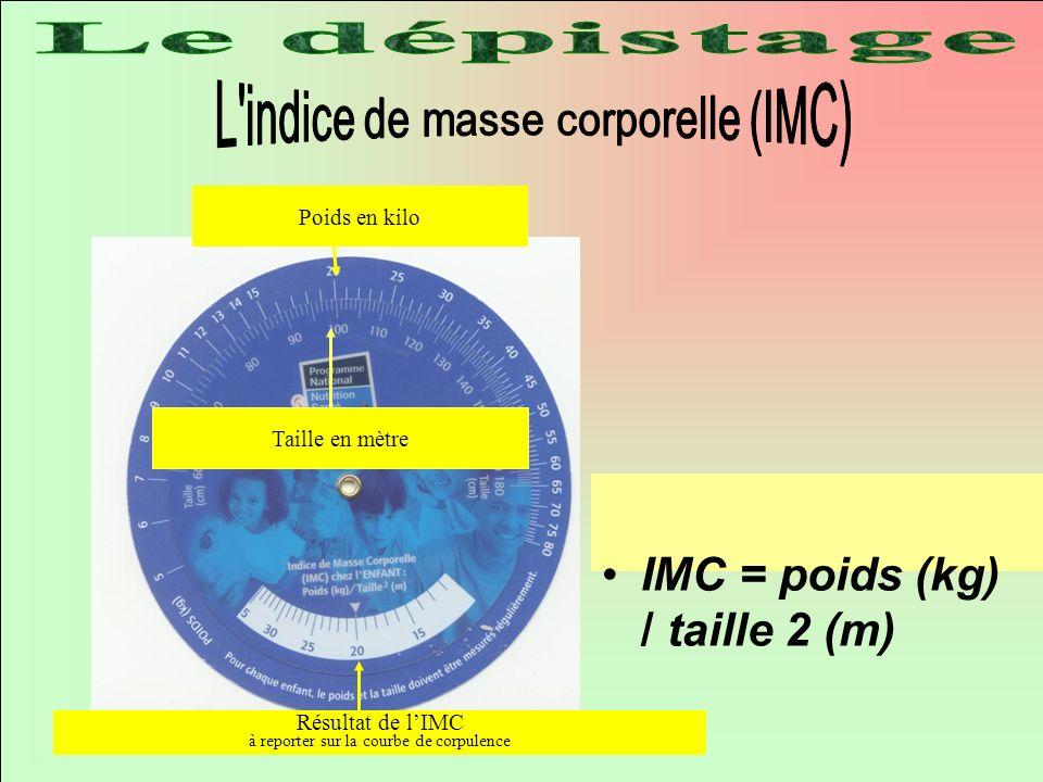 Poids en kilo Taille en mètre Résultat de lIMC à reporter sur la courbe de corpulence IMC = poids (kg) / taille 2 (m)