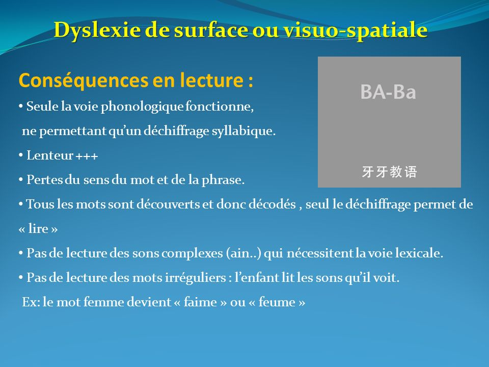 Dyslexie de surface ou visuo-spatiale Conséquences en lecture : Seule la voie phonologique fonctionne, ne permettant quun déchiffrage syllabique. Lent