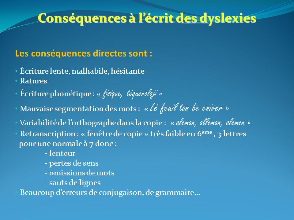 Conséquences à lécrit des dyslexies Les conséquences directes sont : Écriture lente, malhabile, hésitante Ratures Écriture phonétique : « fisique, téq