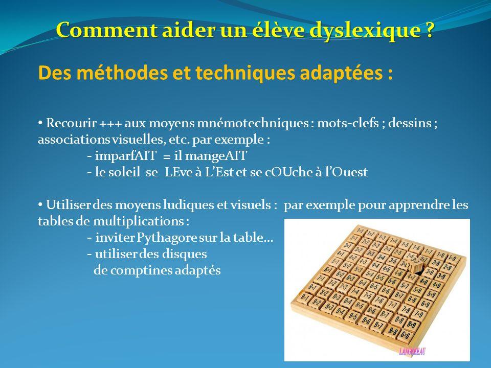 Des méthodes et techniques adaptées : Recourir +++ aux moyens mnémotechniques : mots-clefs ; dessins ; associations visuelles, etc.