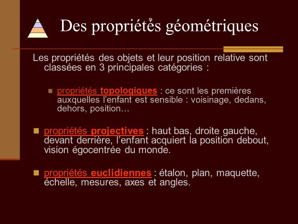 Les propriétés des objets et leur position relative sont classées en 3 principales catégories : propriétés topologiques : ce sont les premières auxque