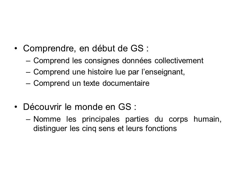 Comprendre, en début de GS : –Comprend les consignes données collectivement –Comprend une histoire lue par lenseignant, –Comprend un texte documentair