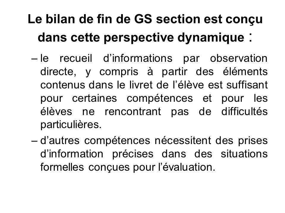 Le bilan de fin de GS section est conçu dans cette perspective dynamique : –le recueil dinformations par observation directe, y compris à partir des é