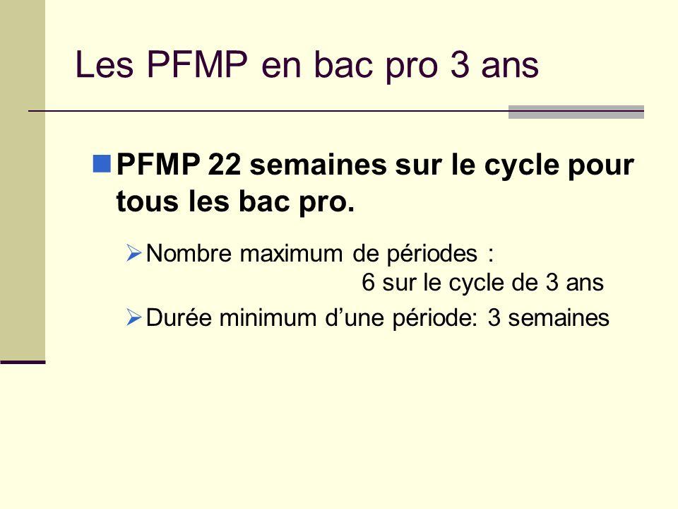 Les PFMP en bac pro 3 ans PFMP 22 semaines sur le cycle pour tous les bac pro. Nombre maximum de périodes : 6 sur le cycle de 3 ans Durée minimum dune