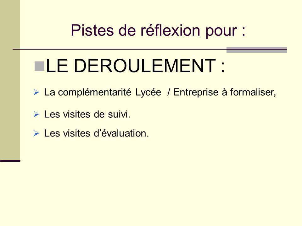 LE DEROULEMENT : Pistes de réflexion pour : La complémentarité Lycée / Entreprise à formaliser, Les visites de suivi. Les visites dévaluation.