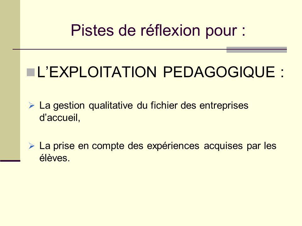 LEXPLOITATION PEDAGOGIQUE : Pistes de réflexion pour : La gestion qualitative du fichier des entreprises daccueil, La prise en compte des expériences