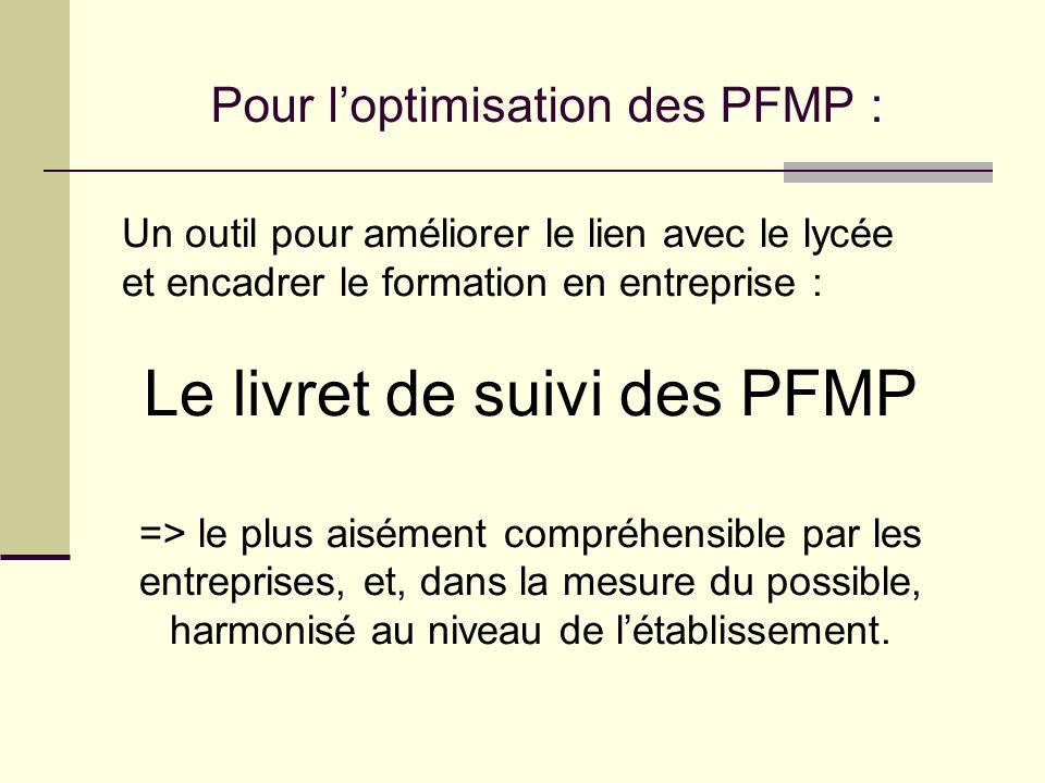 Un outil pour améliorer le lien avec le lycée et encadrer le formation en entreprise : Le livret de suivi des PFMP => le plus aisément compréhensible