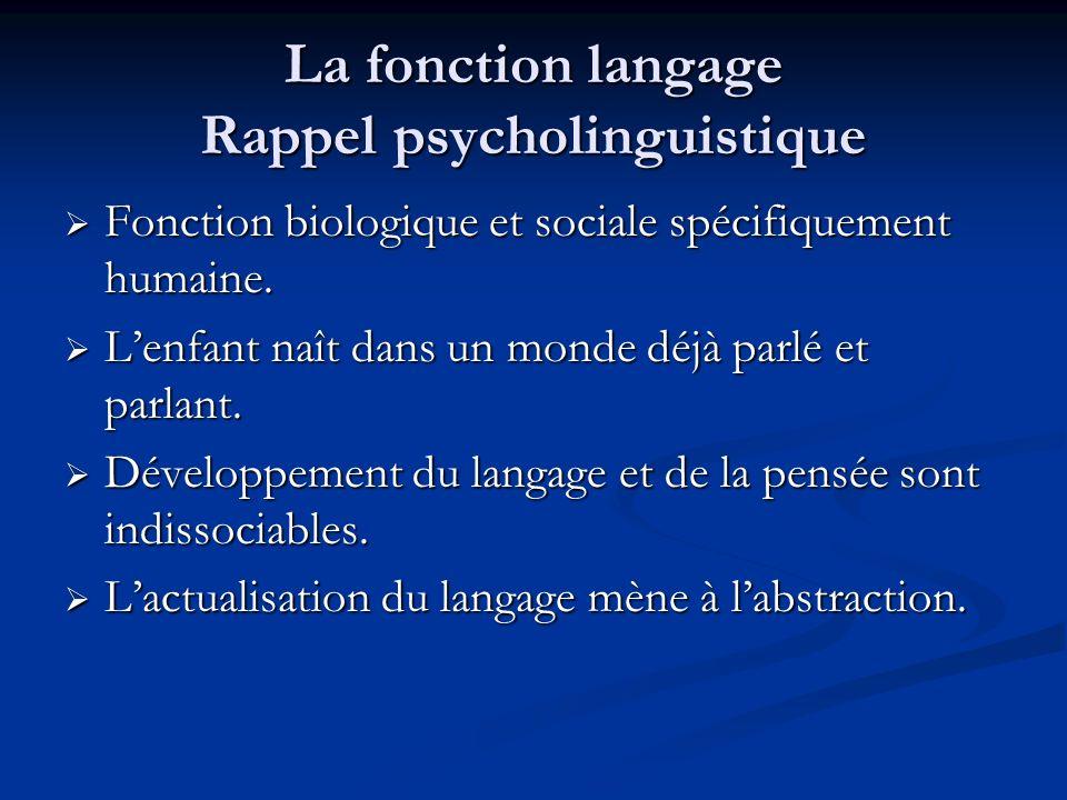 La fonction langage Rappel psycholinguistique Fonction biologique et sociale spécifiquement humaine.