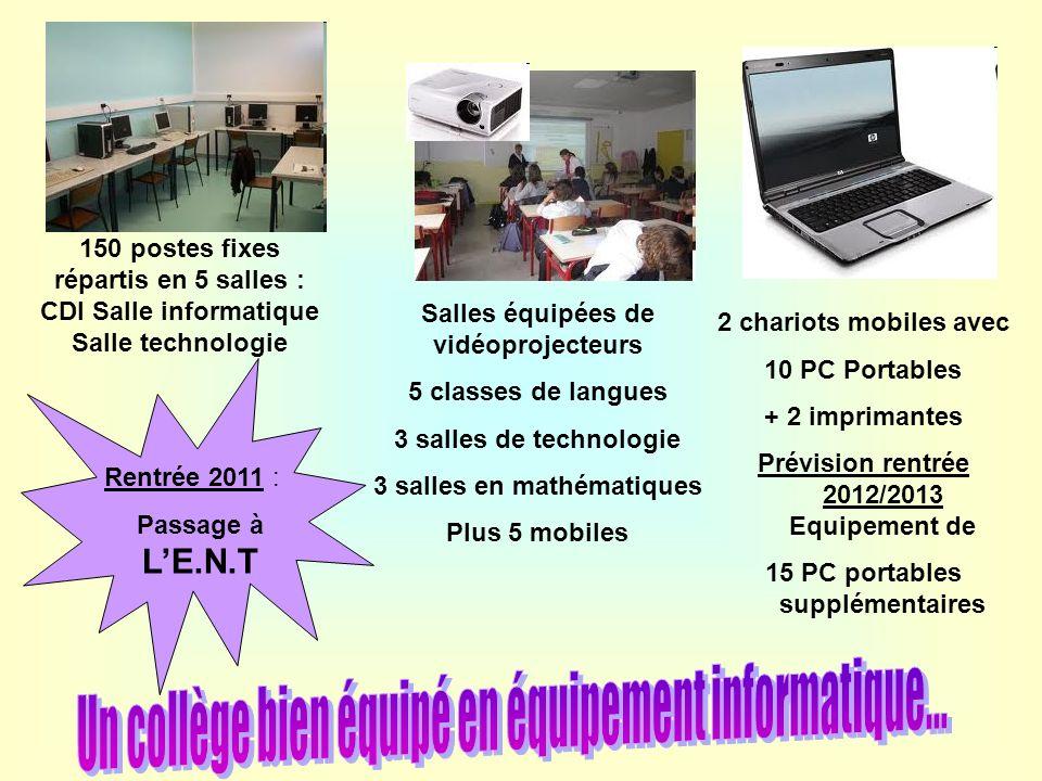 150 postes fixes répartis en 5 salles : CDI Salle informatique Salle technologie Salles équipées de vidéoprojecteurs 5 classes de langues 3 salles de
