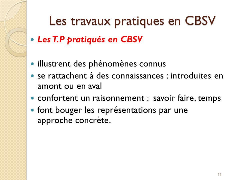 Les travaux pratiques en CBSV Les T.P pratiqués en CBSV illustrent des phénomènes connus se rattachent à des connaissances : introduites en amont ou e