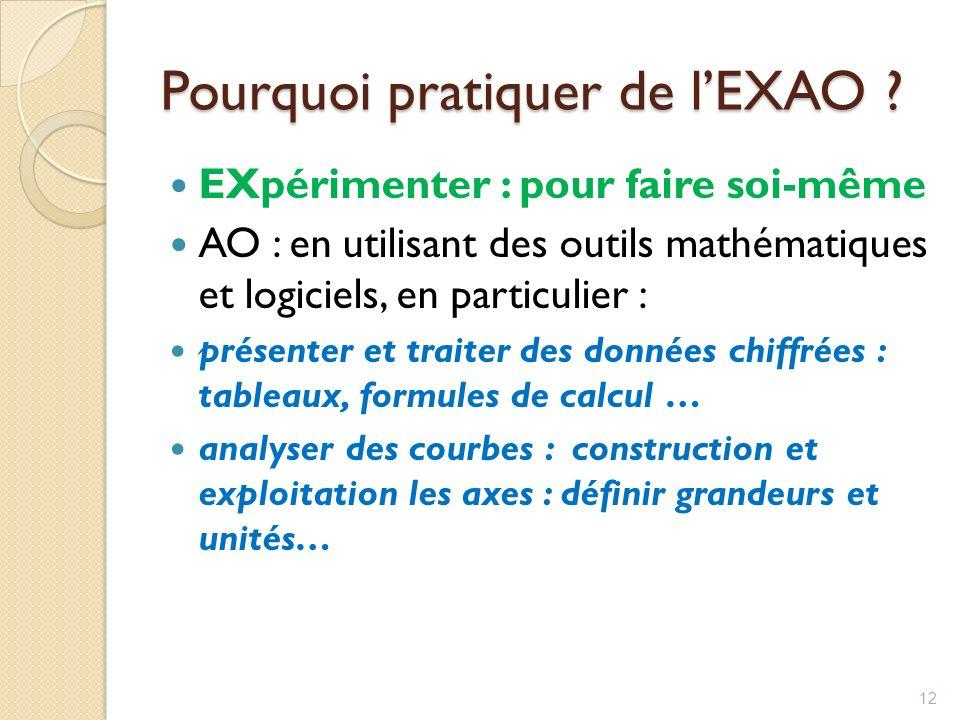 Pourquoi pratiquer de lEXAO ? EXpérimenter : pour faire soi-même AO : en utilisant des outils mathématiques et logiciels, en particulier : présenter e