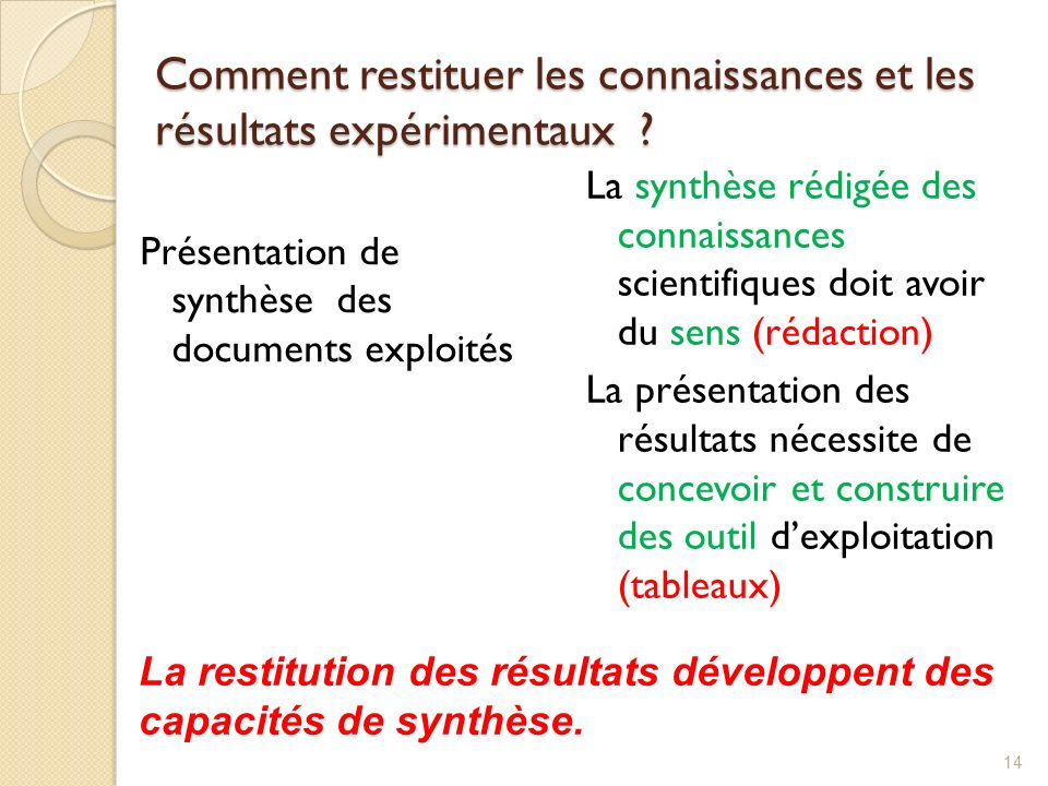 Comment restituer les connaissances et les résultats expérimentaux ? Présentation de synthèse des documents exploités La synthèse rédigée des connaiss