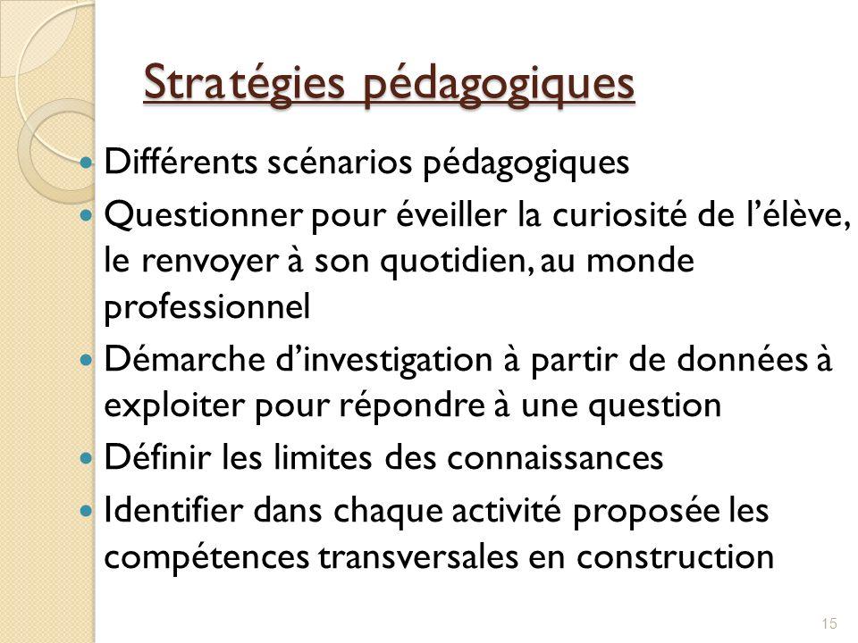 Stratégies pédagogiques Différents scénarios pédagogiques Questionner pour éveiller la curiosité de lélève, le renvoyer à son quotidien, au monde prof