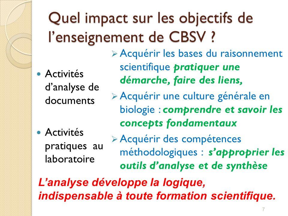 Quel impact sur les objectifs de lenseignement de CBSV ? Activités danalyse de documents Activités pratiques au laboratoire Acquérir les bases du rais