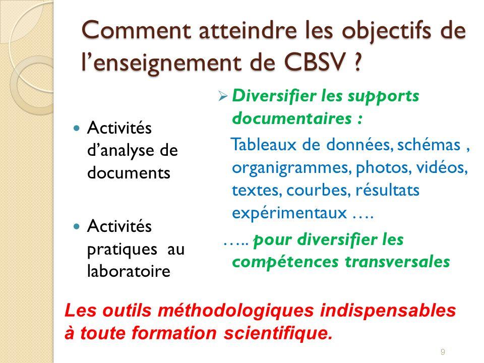 Comment atteindre les objectifs de lenseignement de CBSV ? Activités danalyse de documents Activités pratiques au laboratoire Diversifier les supports