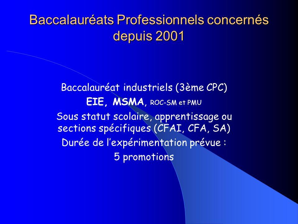 Baccalauréats Professionnels concernés depuis 2001 Baccalauréat industriels (3ème CPC) EIE, MSMA, ROC-SM et PMU Sous statut scolaire, apprentissage ou sections spécifiques (CFAI, CFA, SA) Durée de lexpérimentation prévue : 5 promotions