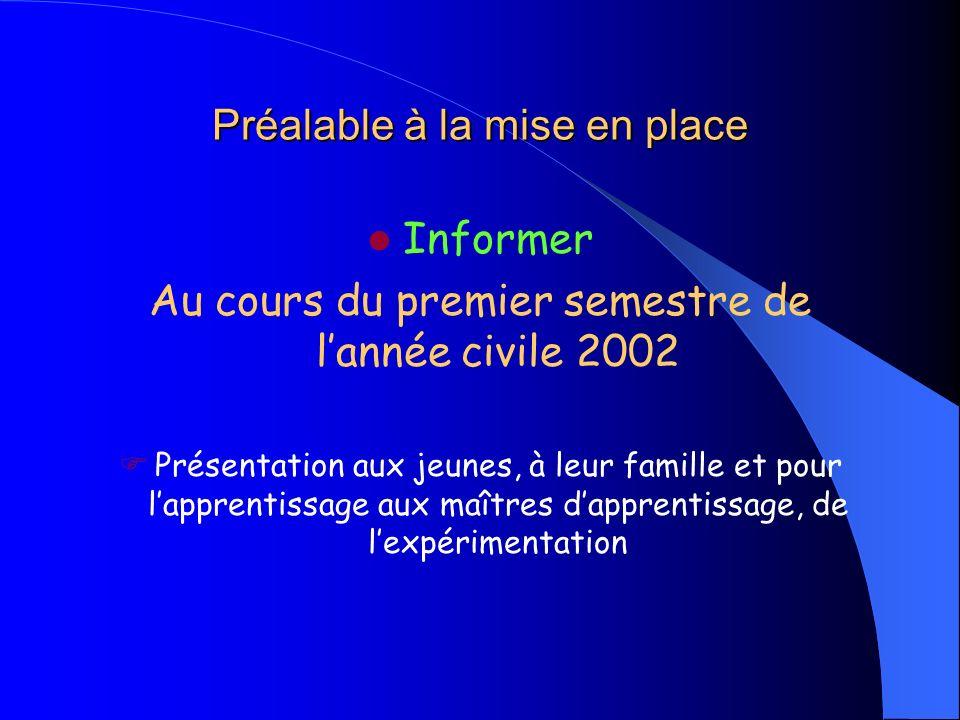 Préalable à la mise en place Informer Au cours du premier semestre de lannée civile 2002 Présentation aux jeunes, à leur famille et pour lapprentissage aux maîtres dapprentissage, de lexpérimentation