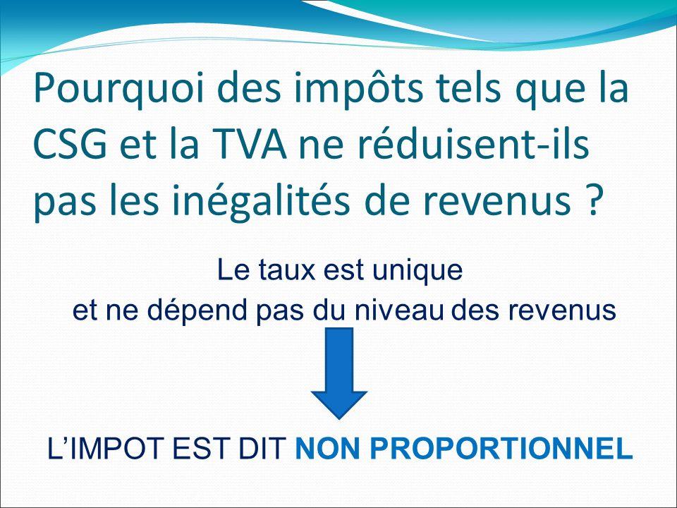 Pourquoi des impôts tels que la CSG et la TVA ne réduisent-ils pas les inégalités de revenus .