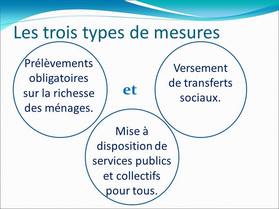 Les trois types de mesures Prélèvements obligatoires sur la richesse des ménages.