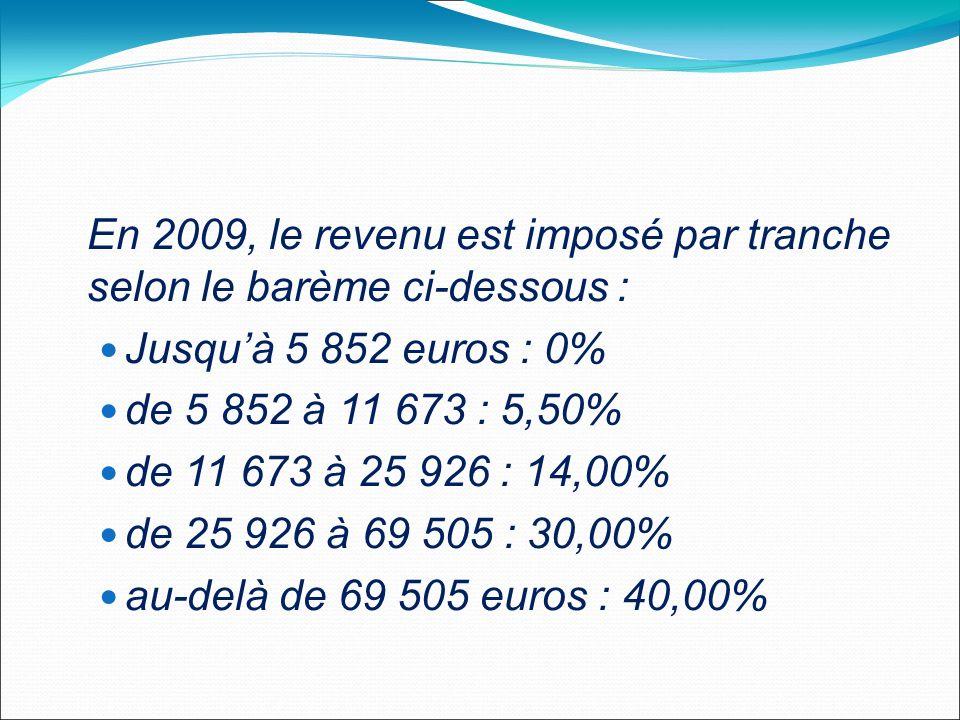 En 2009, le revenu est imposé par tranche selon le barème ci-dessous : Jusquà 5 852 euros : 0% de 5 852 à 11 673 : 5,50% de 11 673 à 25 926 : 14,00% de 25 926 à 69 505 : 30,00% au-delà de 69 505 euros : 40,00%