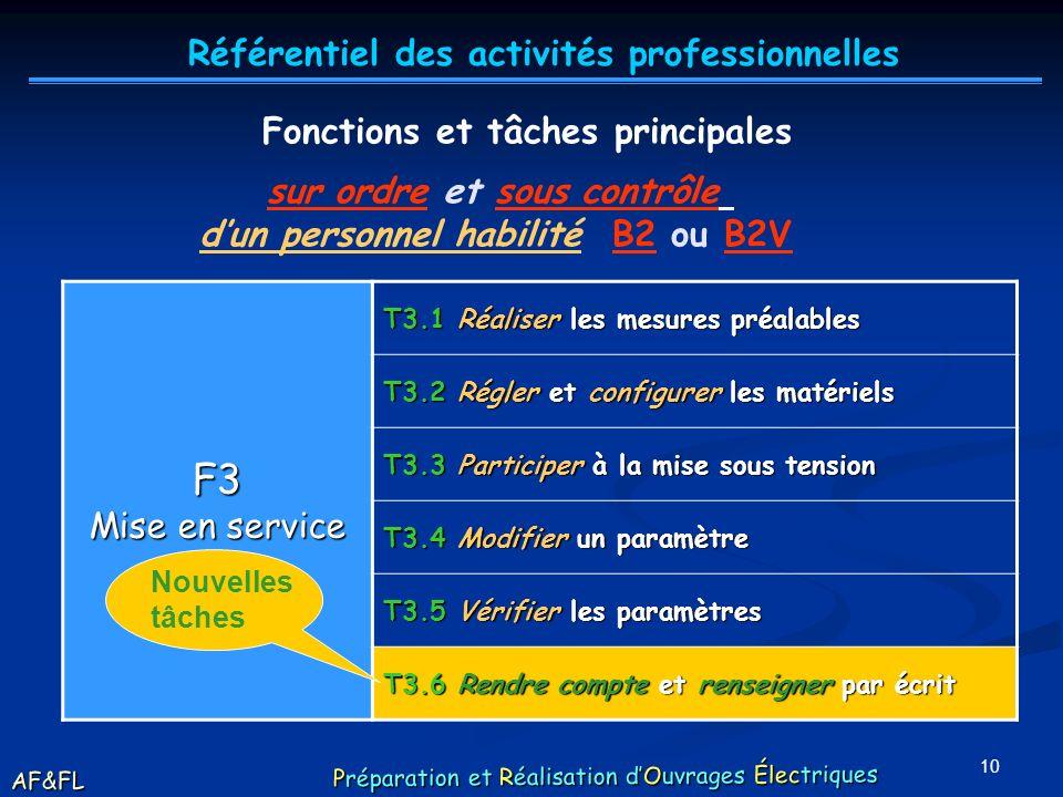 9 F3 Mise en service T3.1 Réaliser les mesures préalables T3.1 Réaliser les mesures préalables T3.2 Régler et configurer les matériels T3.3 Participer