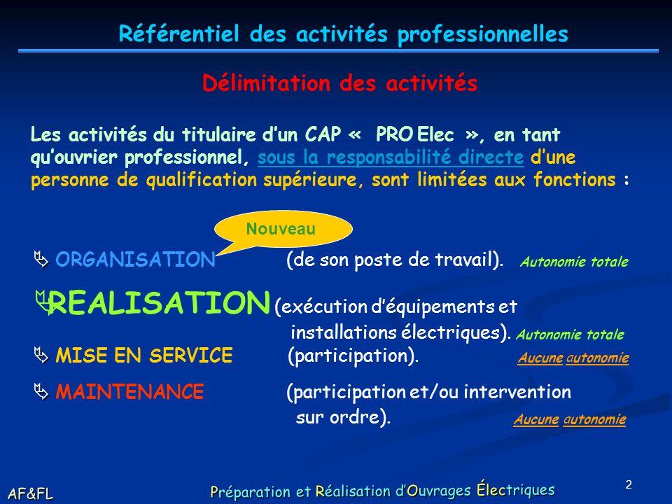 1 Introduction au Référentiel des Activités Professionnelles R.A.P. C. A. P. « Préparation et Réalisation dOuvrages Electriques » « Préparation et Réa