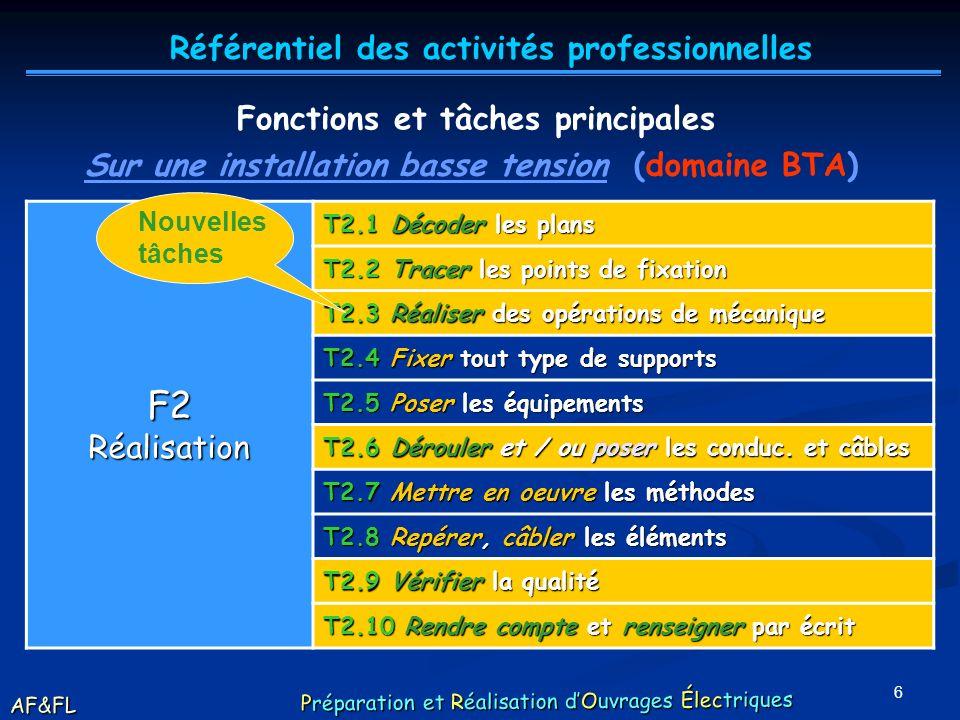 5 F2Réalisation T2.1 Décoder les plans T2.2 Tracer les points de fixation T2.3 Réaliser des opérations de mécanique T2.4 Fixer tout type de supports T