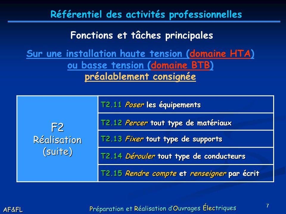 6 F2Réalisation T2.1 Décoder les plans T2.2 Tracer les points de fixation T2.3 Réaliser des opérations de mécanique T2.4 Fixer tout type de supports T