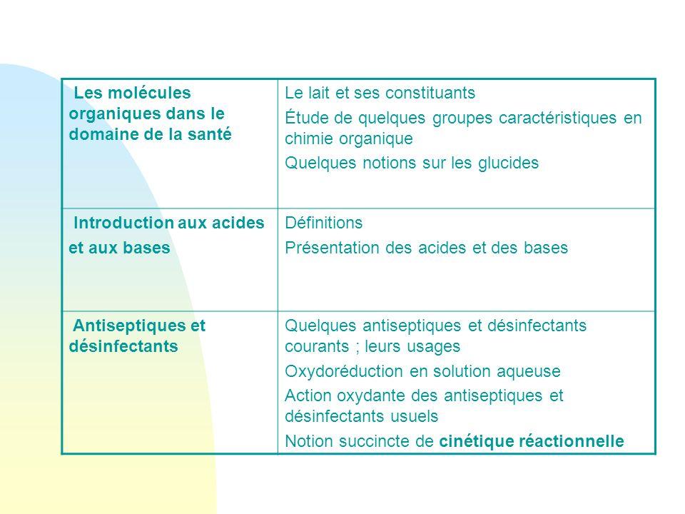 Les molécules organiques dans le domaine de la santé Le lait et ses constituants Étude de quelques groupes caractéristiques en chimie organique Quelqu