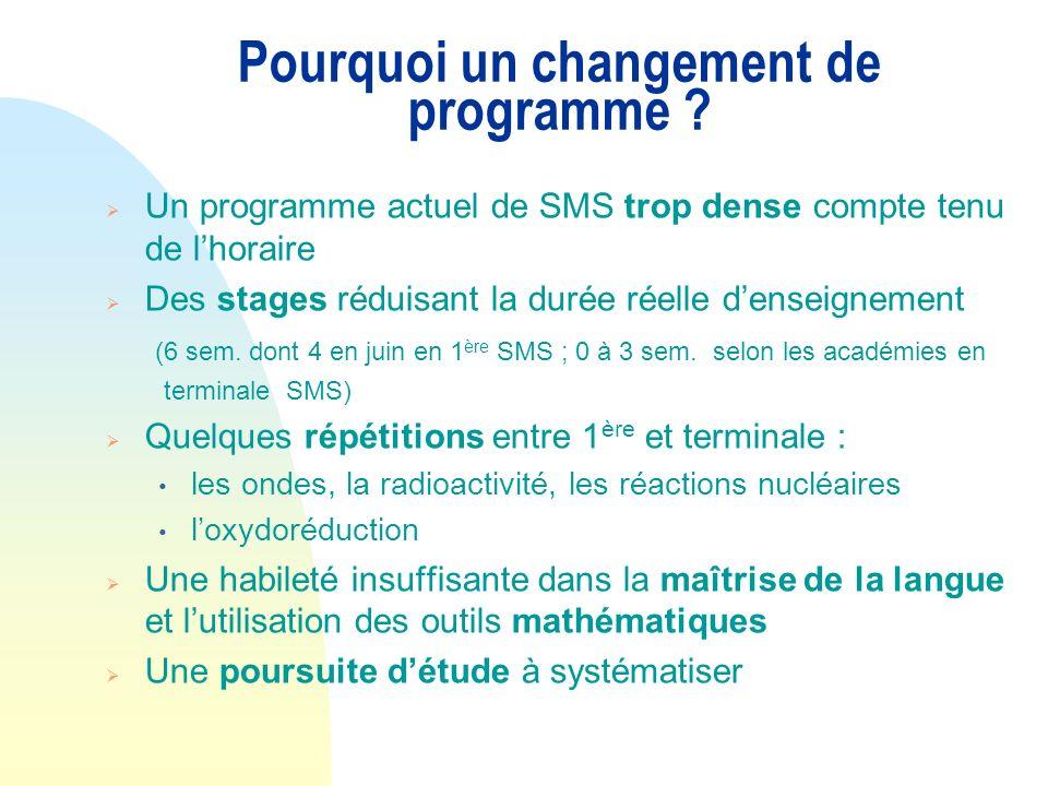 Pourquoi un changement de programme ? Un programme actuel de SMS trop dense compte tenu de lhoraire Des stages réduisant la durée réelle denseignement