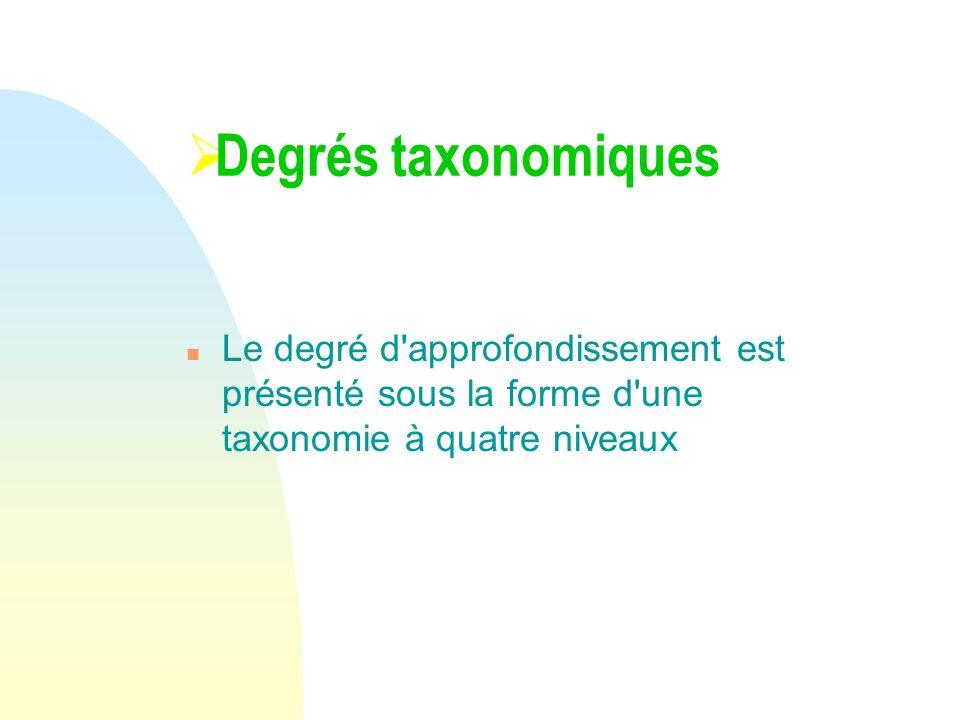 Degrés taxonomiques n Le degré d'approfondissement est présenté sous la forme d'une taxonomie à quatre niveaux