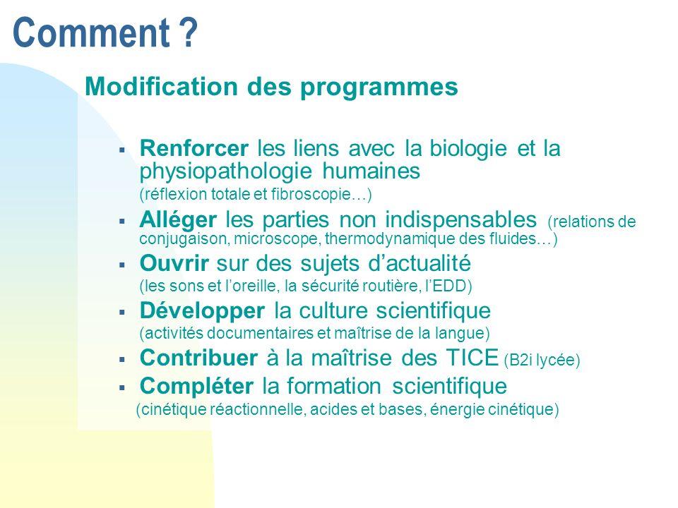 Modification des programmes Renforcer les liens avec la biologie et la physiopathologie humaines (réflexion totale et fibroscopie…) Alléger les partie