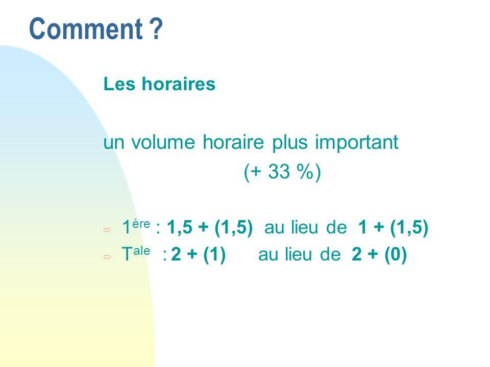 Comment ? Les horaires un volume horaire plus important (+ 33 %) ð 1 ère : 1,5 + (1,5) au lieu de 1 + (1,5) ð T ale : 2 + (1) au lieu de 2 + (0)