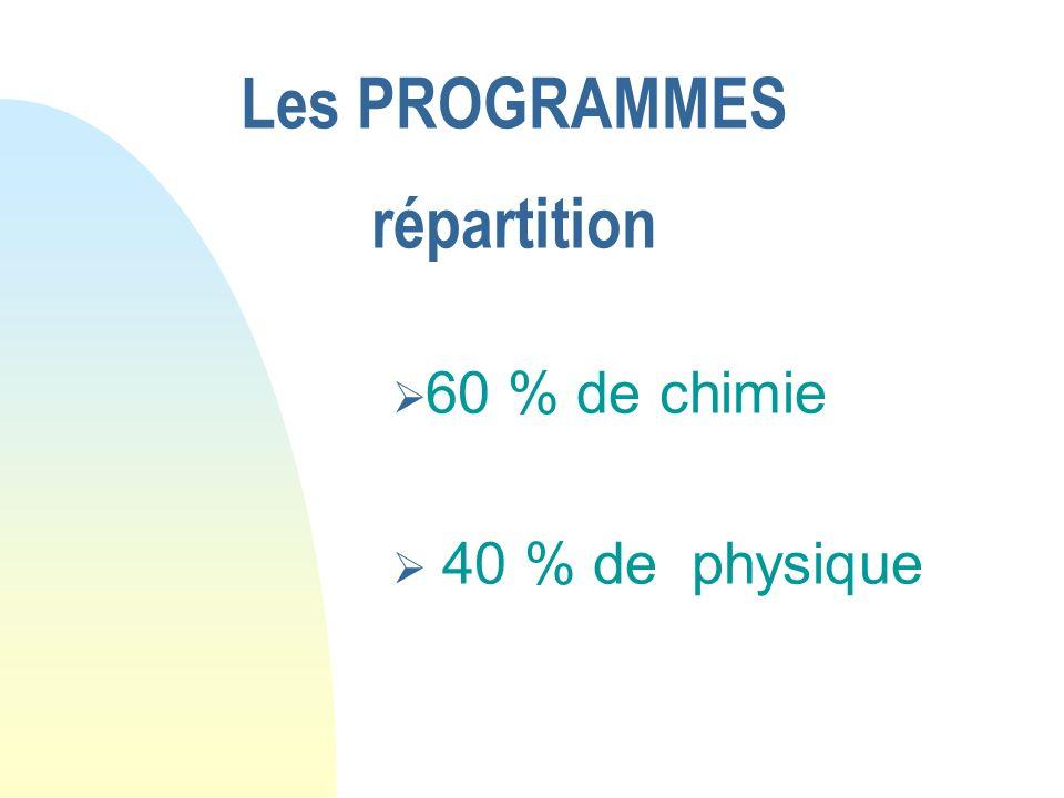 Les PROGRAMMES Première : BO hors série n°2 du 26 octobre 2006 (introduction pages 4 et 5 ; programme sciences physiques et chimiques pages14 à 18) Terminale : le programme sera prochainement publié au BO.