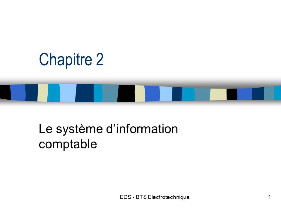 EDS - BTS Electrotechnique2 Plan 1.Linformation comptable 2.Lorganisation du traitement de linformation comptable 3.Le système informatique et les traitements comptables