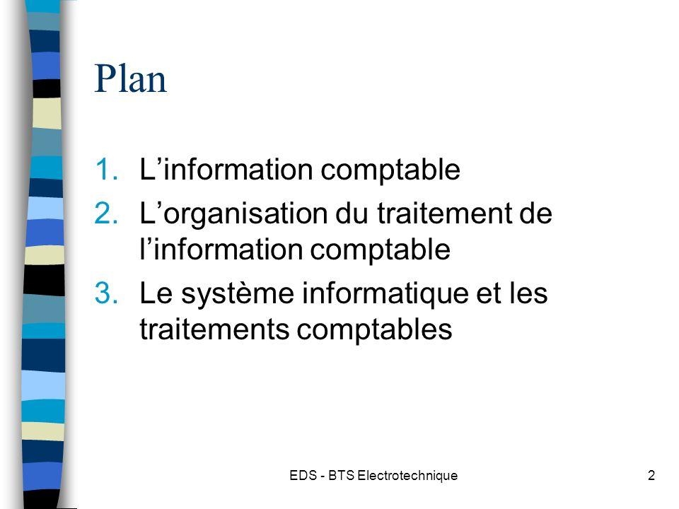 EDS - BTS Electrotechnique3 1.Linformation comptable 1.1 Les supports de linformation.