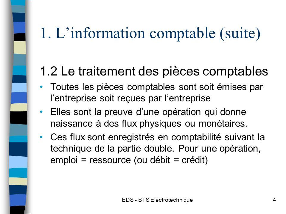 EDS - BTS Electrotechnique5 1.