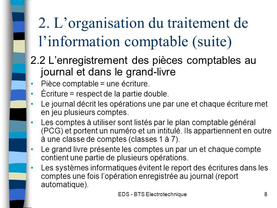 EDS - BTS Electrotechnique9 2.