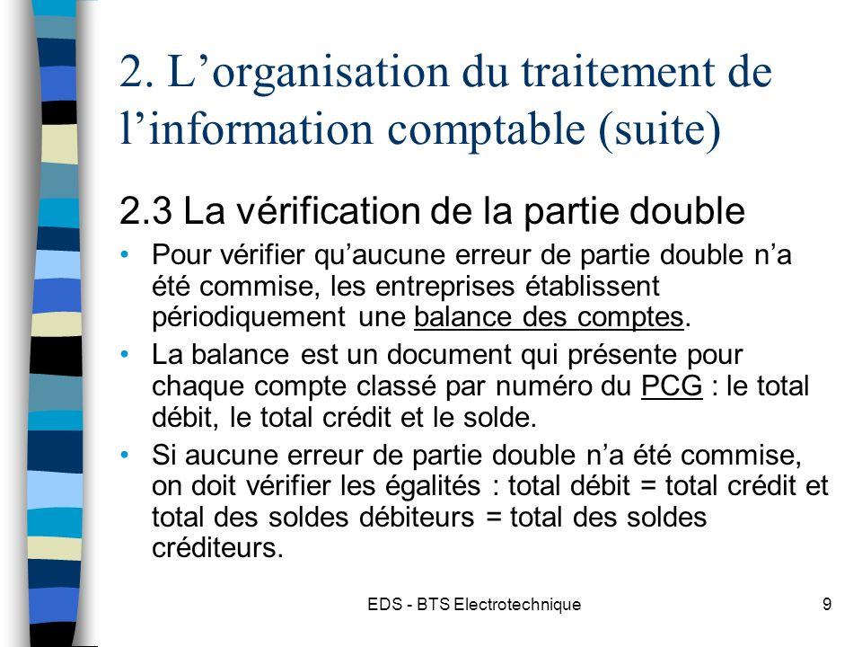 EDS - BTS Electrotechnique10 2.