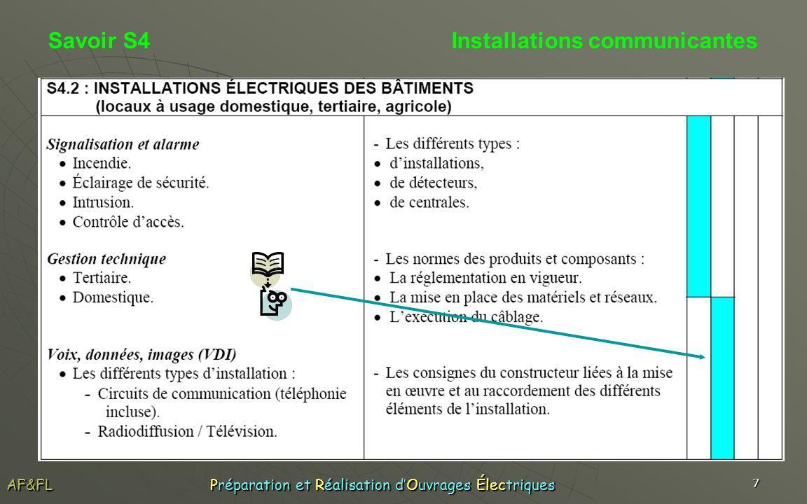 8 Savoir S5 Sécurité des personnes des biens et de lenvironnement AF&FL Préparation et Réalisation dOuvrages Électriques
