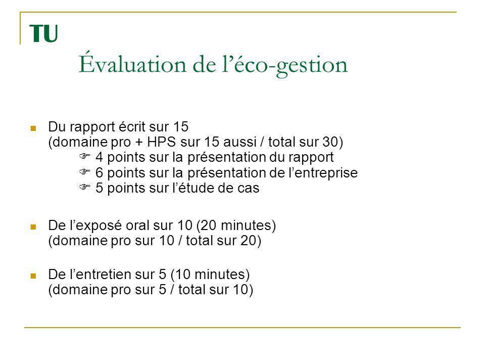 TU Évaluation de léco-gestion Du rapport écrit sur 15 (domaine pro + HPS sur 15 aussi / total sur 30) 4 points sur la présentation du rapport 6 points