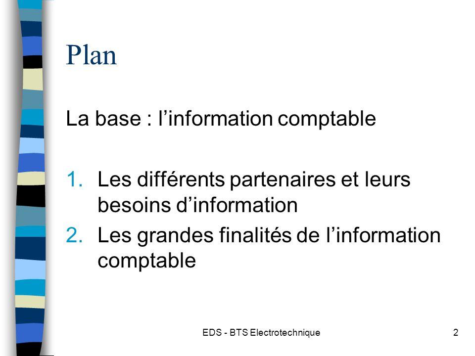 EDS - BTS Electrotechnique2 Plan La base : linformation comptable 1.Les différents partenaires et leurs besoins dinformation 2.Les grandes finalités de linformation comptable