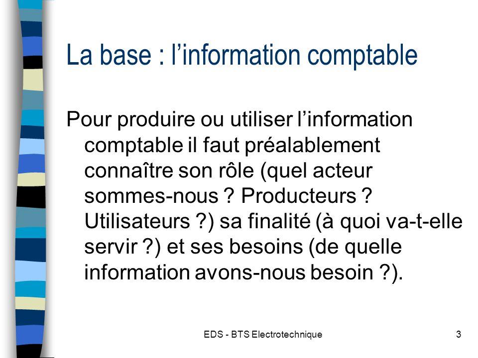 EDS - BTS Electrotechnique3 La base : linformation comptable Pour produire ou utiliser linformation comptable il faut préalablement connaître son rôle (quel acteur sommes-nous .