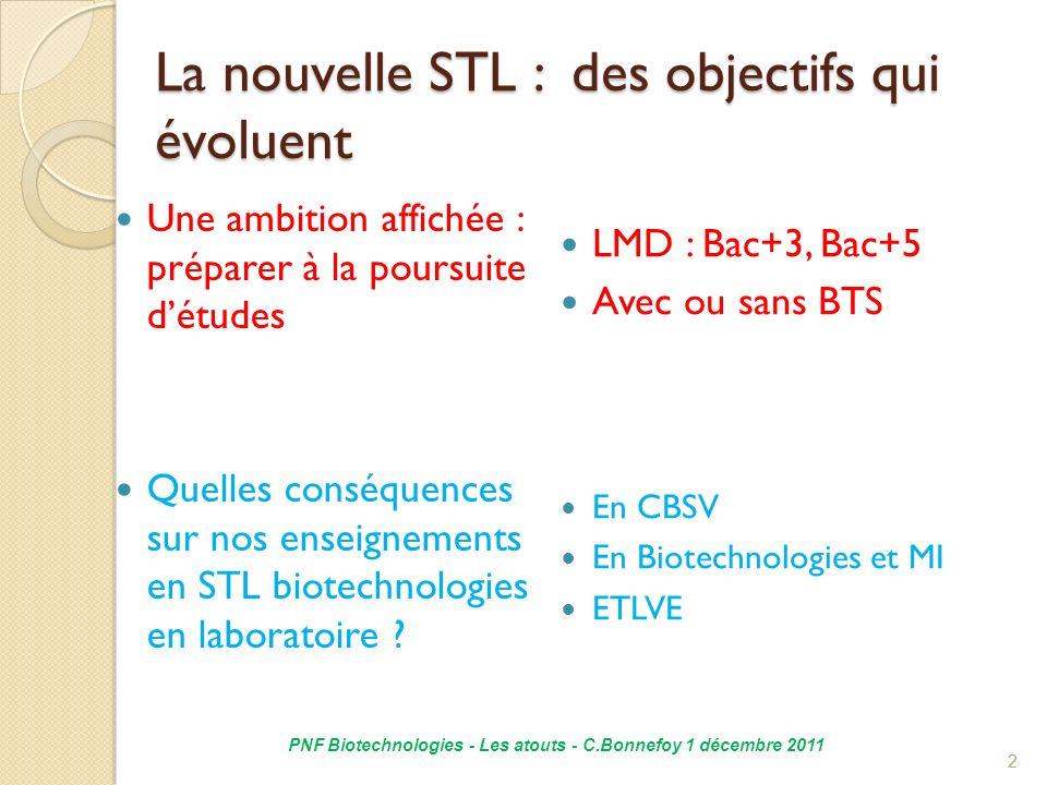 3 Quelle différence de démarche au laboratoire dans les différents enseignements .