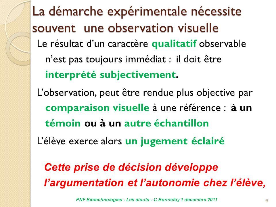 7 Protocole ou mode opératoire .
