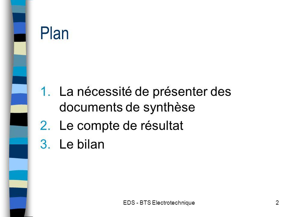 EDS - BTS Electrotechnique2 Plan 1.La nécessité de présenter des documents de synthèse 2.Le compte de résultat 3.Le bilan